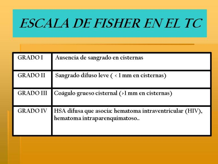 Fisher Name All About Fish